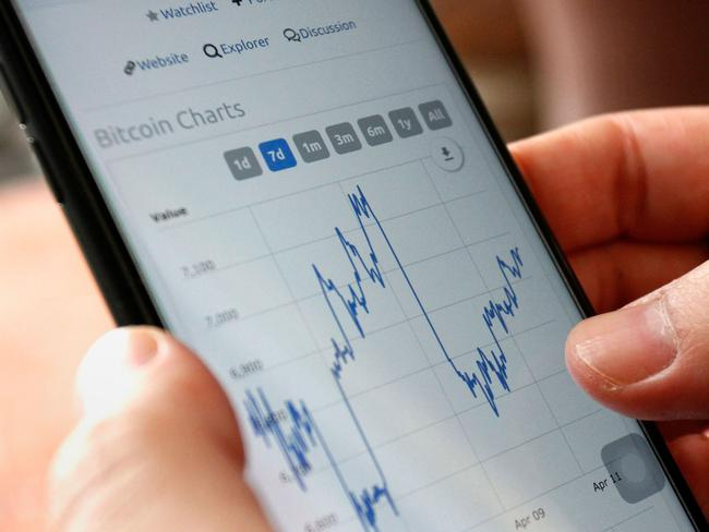 Bitcoin investors may be in for a shock. Picture: Nhac Nguyen/AFP