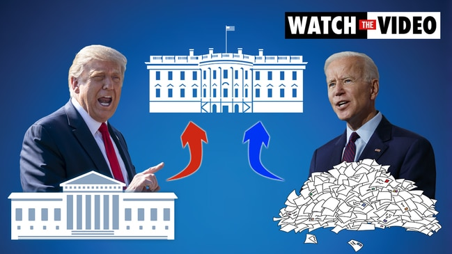 US Election 2020: What happens if Trump loses?