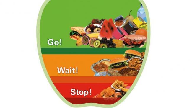 Schools follow a 'traffic light system' with food. Source: waschoolcanteens.org.au