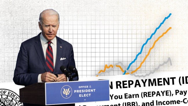 How Biden Plans to Tackle the $1.6 Trillion Student Loan Debt