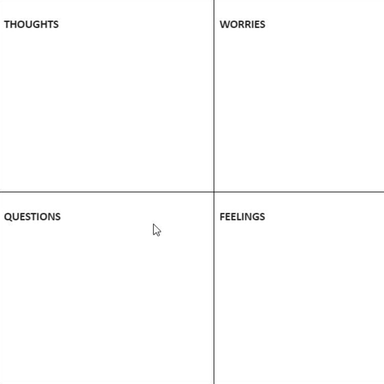 My worry chart for COVID-19