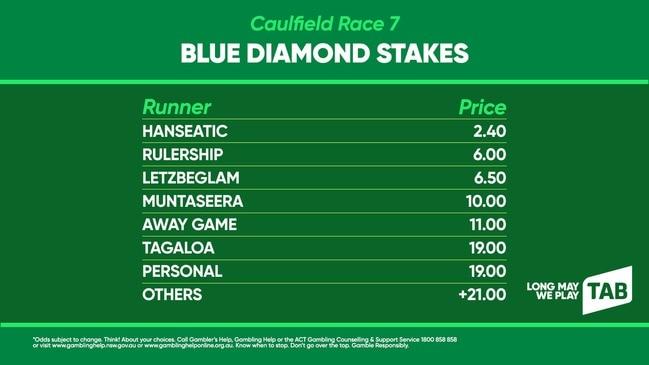 TAB market update: BLUE DIAMOND STAKES