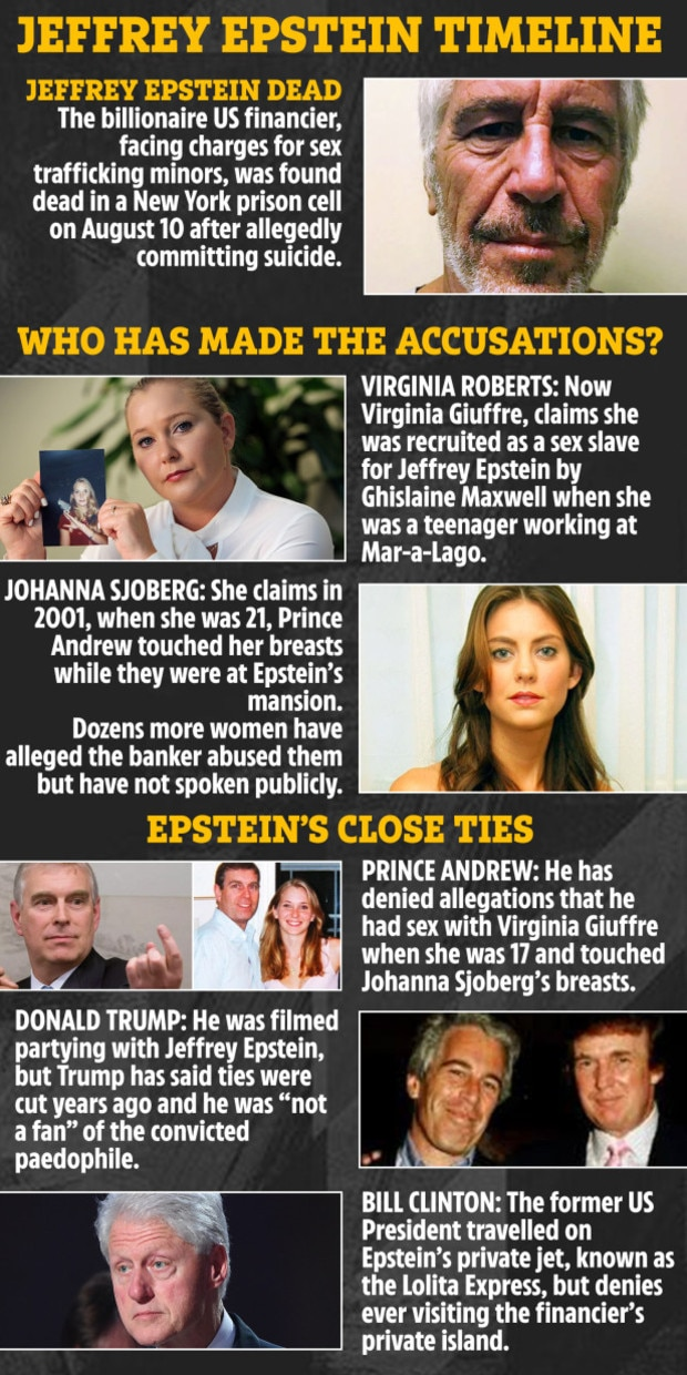 Jeffrey Epstein had numerous accusers and has been linked to powerful figures.