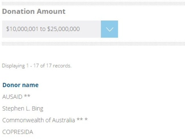 A screengrab from the Clinton Foundation donation page.