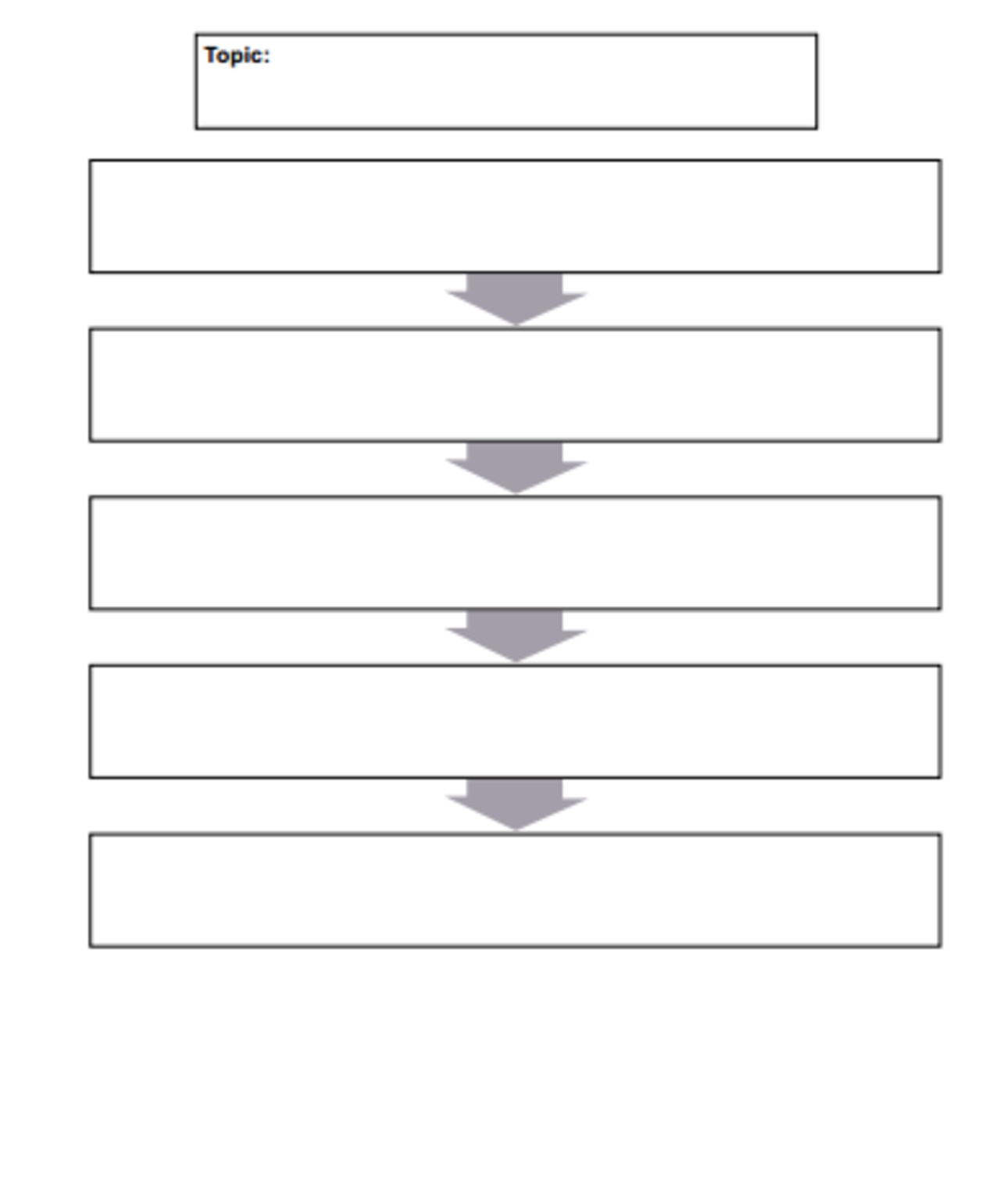 Flow chart for Easter island activity