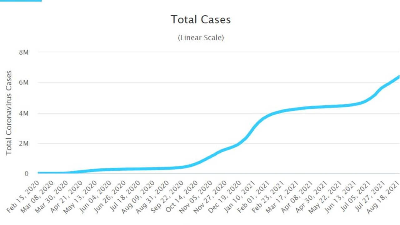 The number of cases in the UK are steadily climbing again.