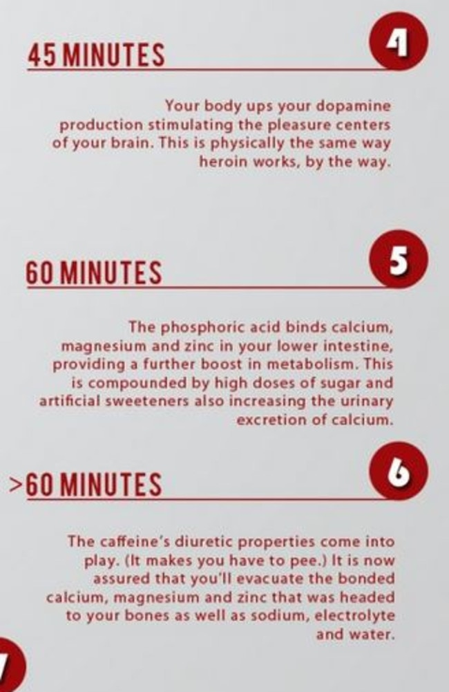 Try water instead ... What happens after you drink a can of Coke. Picture: Truth Theory