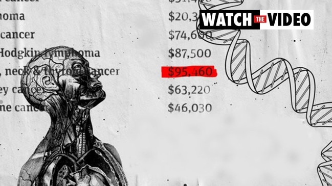 The hidden cost of cancer in Australia