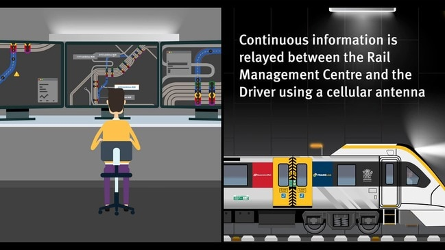 Cross River Rail: How the European Train Control System works