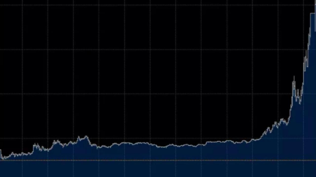 The GameStop stock has surged this week. Picture: Joe Weisenthal @TheStalwart