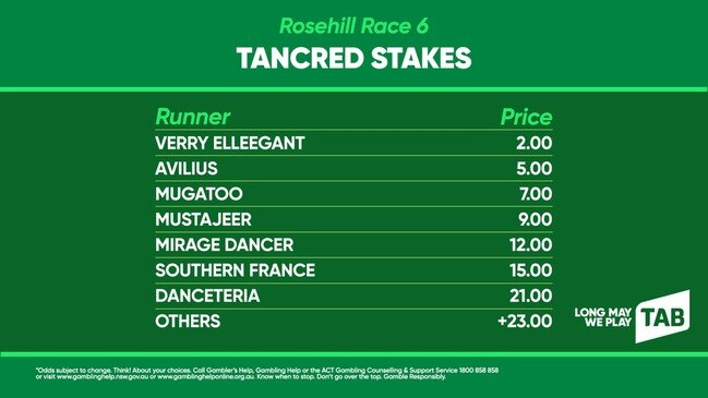 TAB market update: TANCRED STAKES