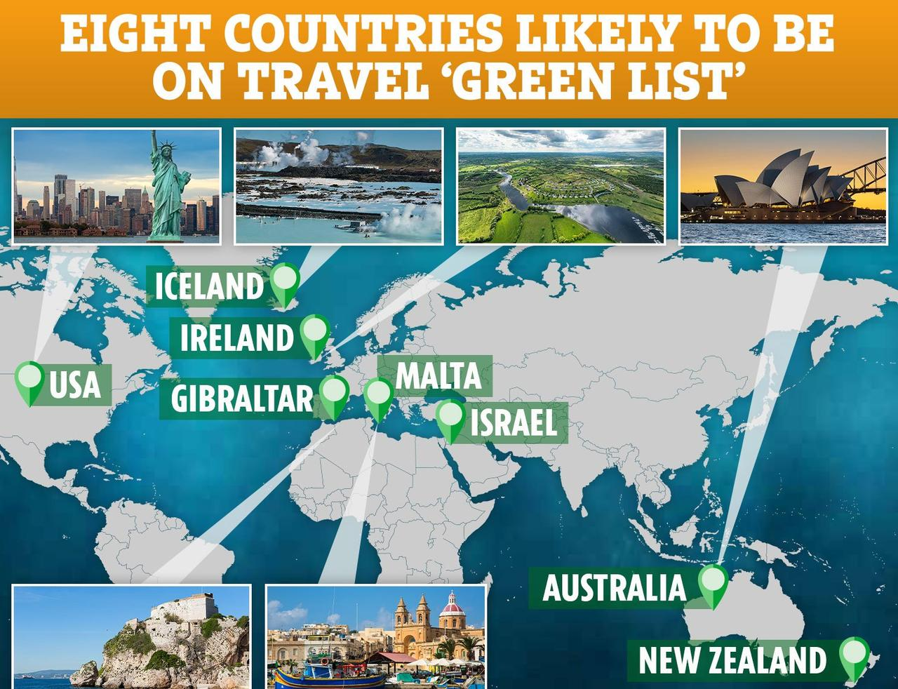 Some of the countries likely to get put on the Green list.