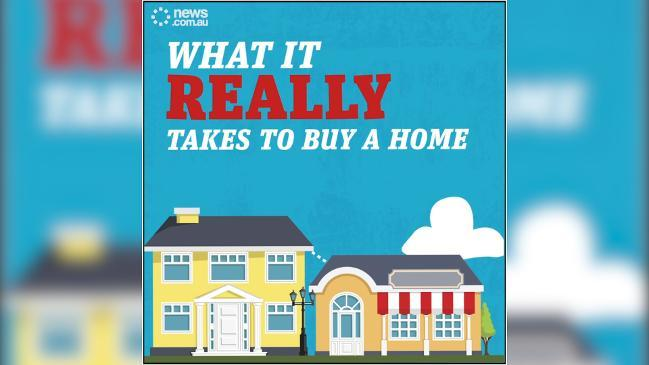 What it really takes to buy a home