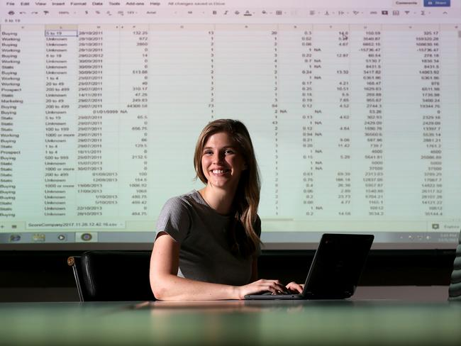 Claudia Kolbe is project co-ordinator of predictive analytics at Randstad. Picture: Toby Zerna