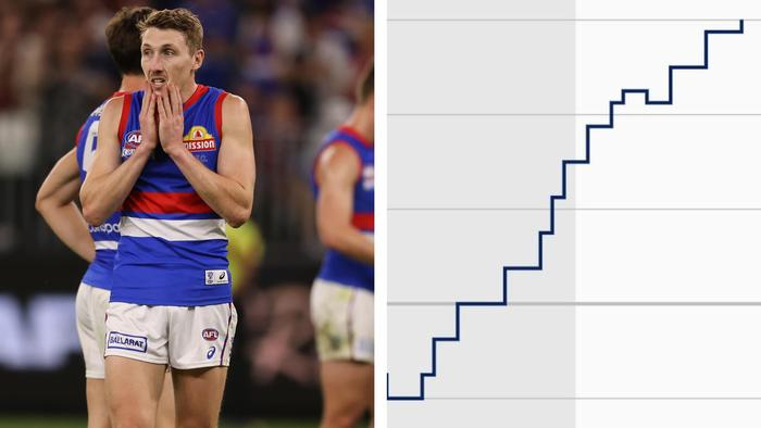 The Bulldogs were torn aport in a Grand Final surge for the ages by the Demons.