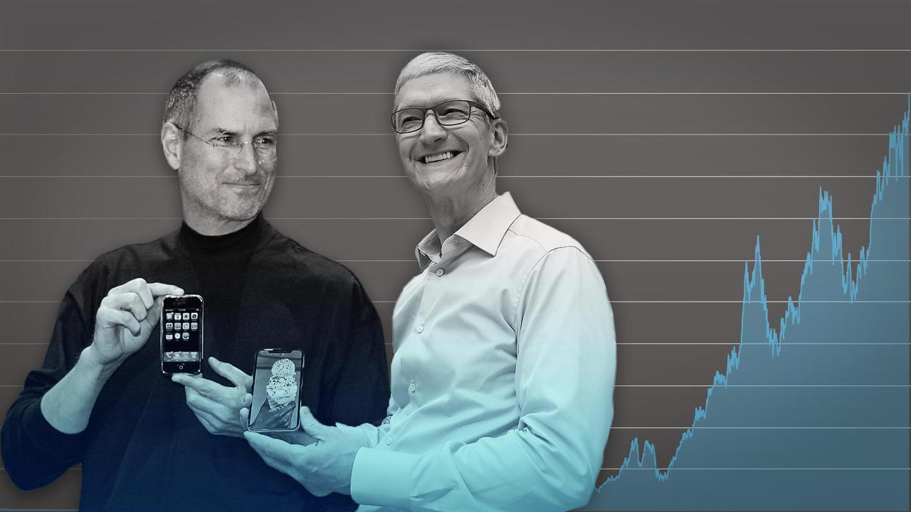 Apple's Journey to a $1 Trillion Company