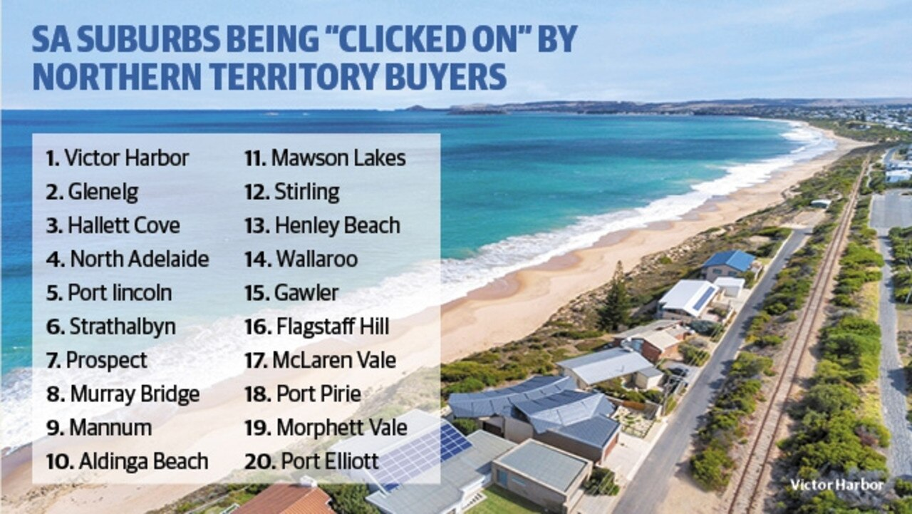SA suburbs where NT residents are looking to buy, according to realestate.com.au