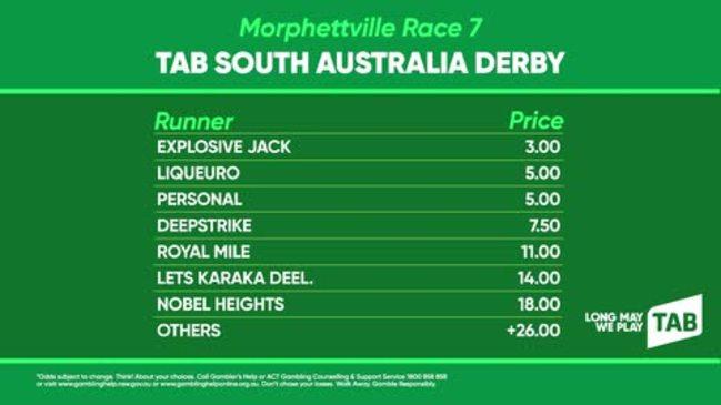 TAB Market Update - South Australian Derby