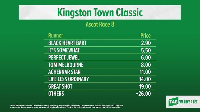 TAB market update: KINGSTON TOWN CLASSIC