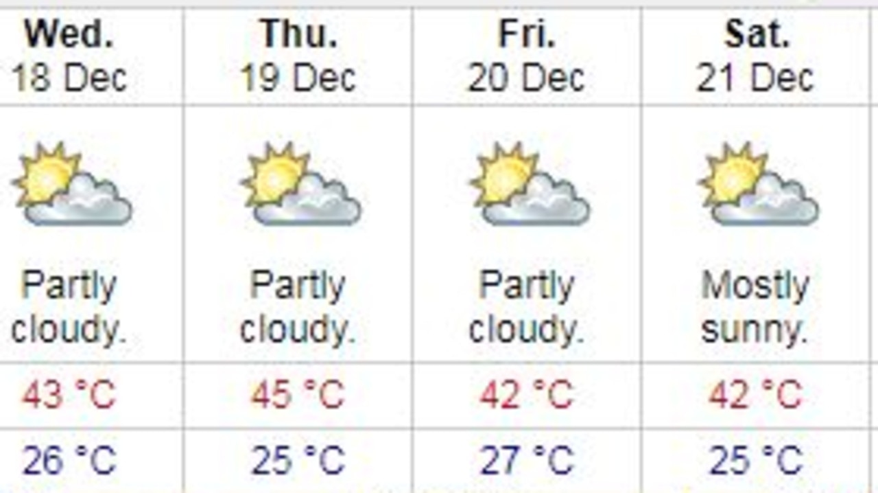 You wouldn't want to be in Alice Springs this week – not with a week of 40C plus days. Picture: BOM.