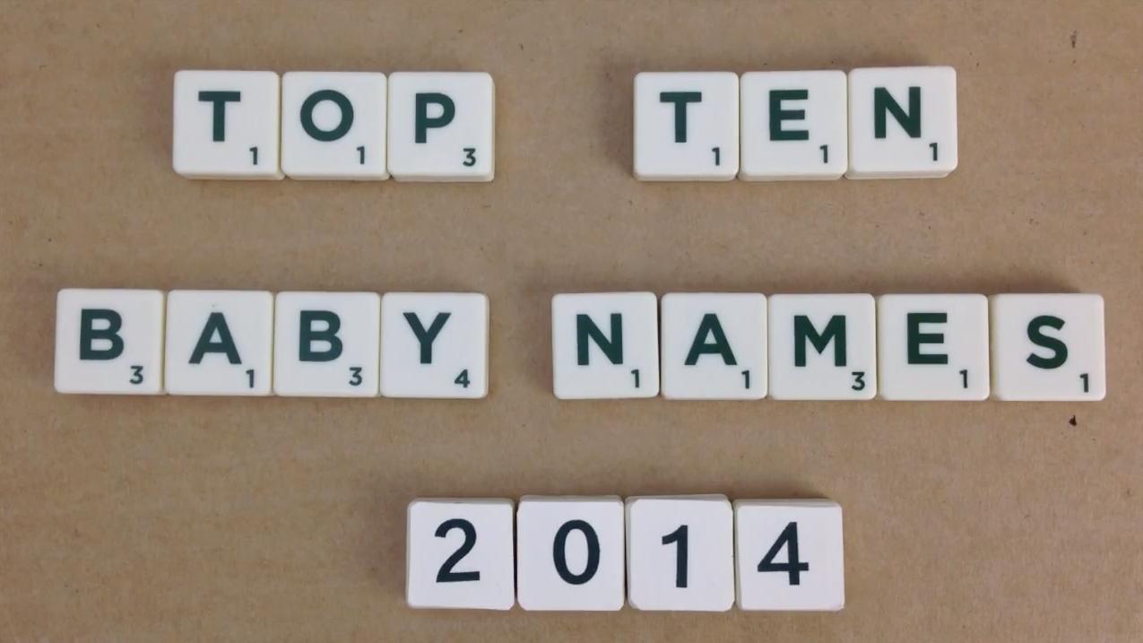 Australia's most popular baby names