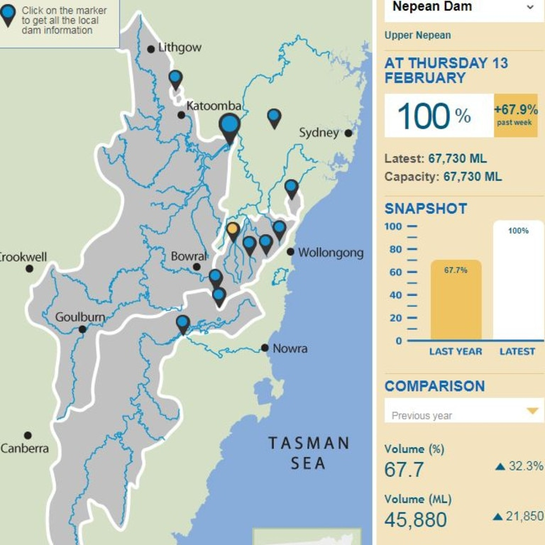 The rainfall has seen water rising significantly in a number of NSW dams. Picture: Water NSW