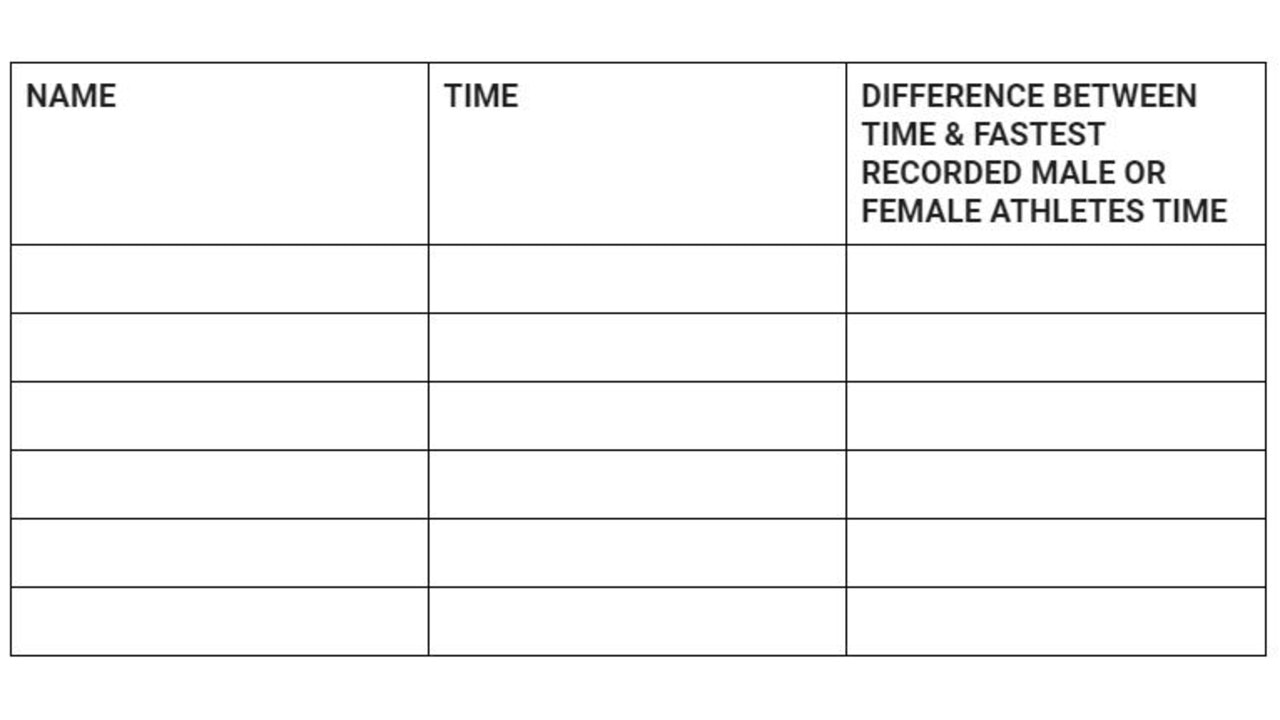 Use this template to complete the activity