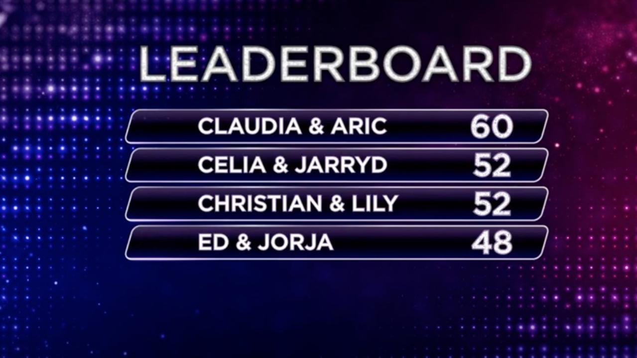 The judges' leaderboard - before viewer votes were added.