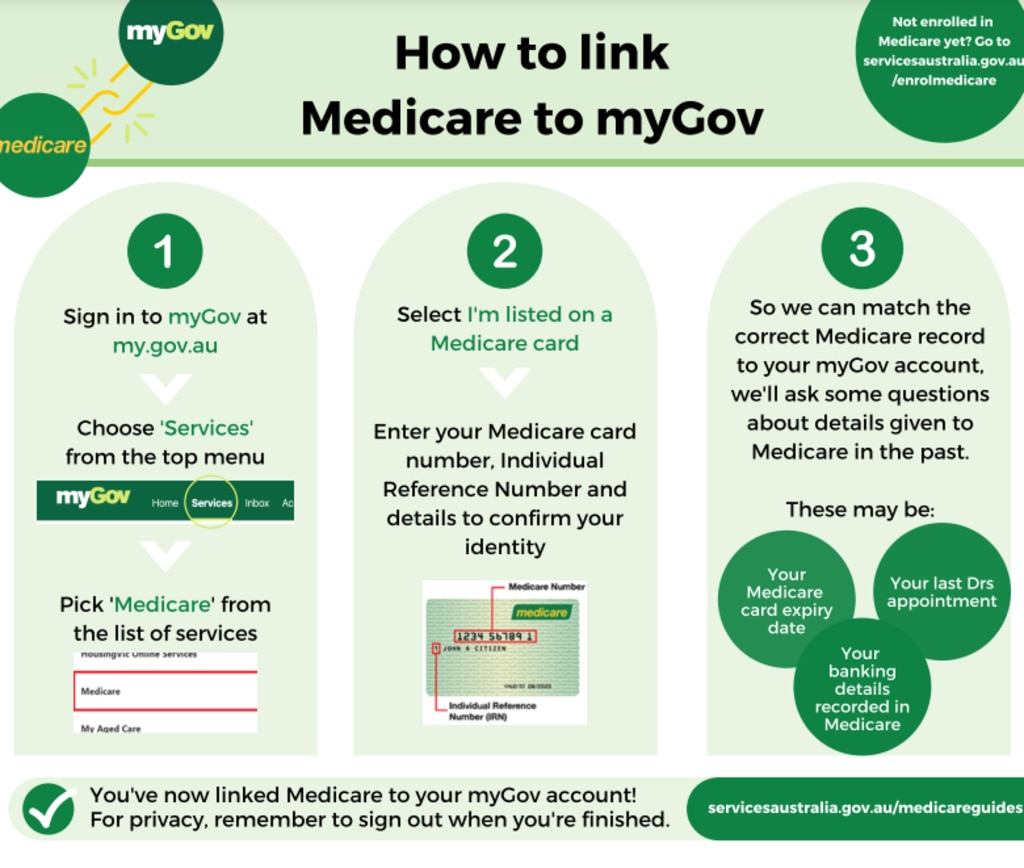 The government has outlined how to link your Medicare and myGov accounts. Picture: Supplied