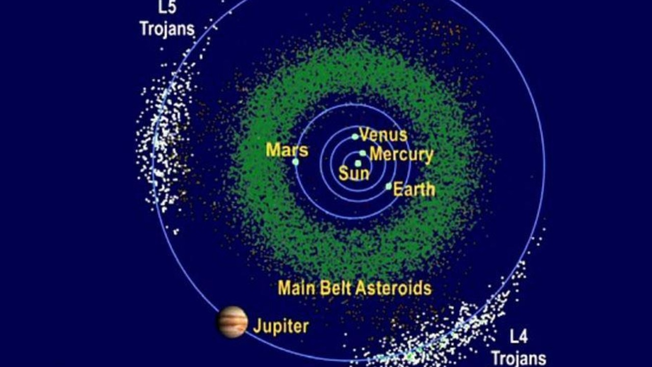 This graphic shows the location of the Jupiter Trojan asteroids (white) which are thought to be a relic of a much earlier era of the solar system. It's thought that Psyche is one of these relics Credit: NASA