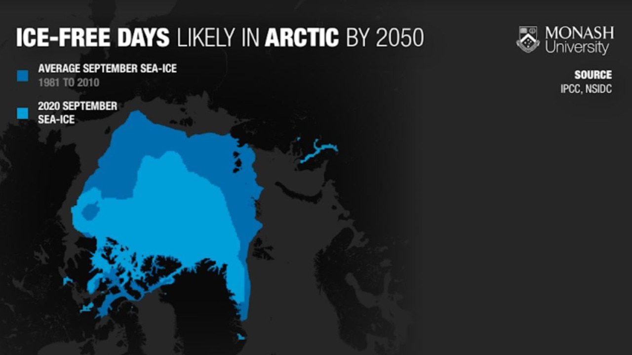 This map looks at the decline in September sea ice in the Arctic. Source: Monash University