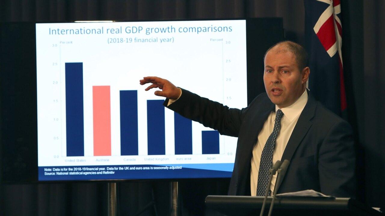 Australia's economy slowest in decade