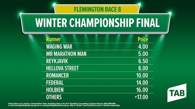 TAB market update- Winter Championships