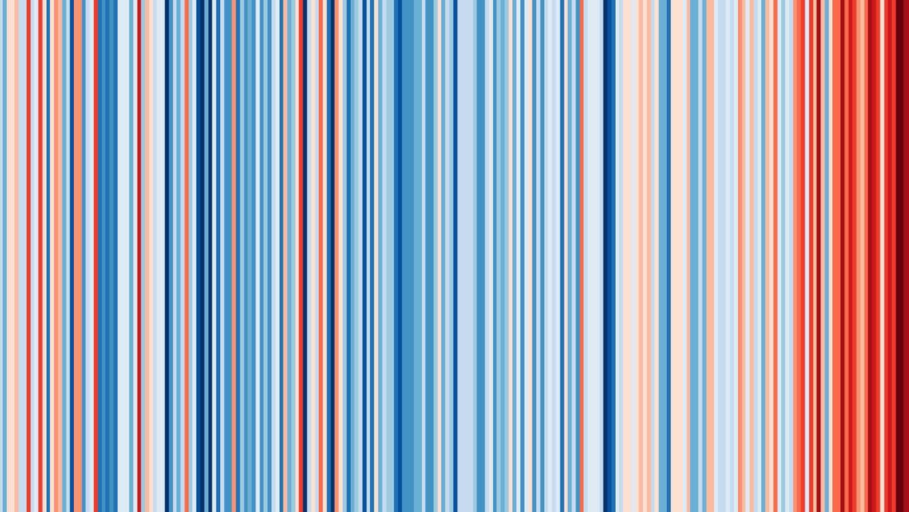 Vienna's warming stripes from 1775.