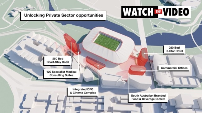 Proposed sports and entertainment arena for Riverbank
