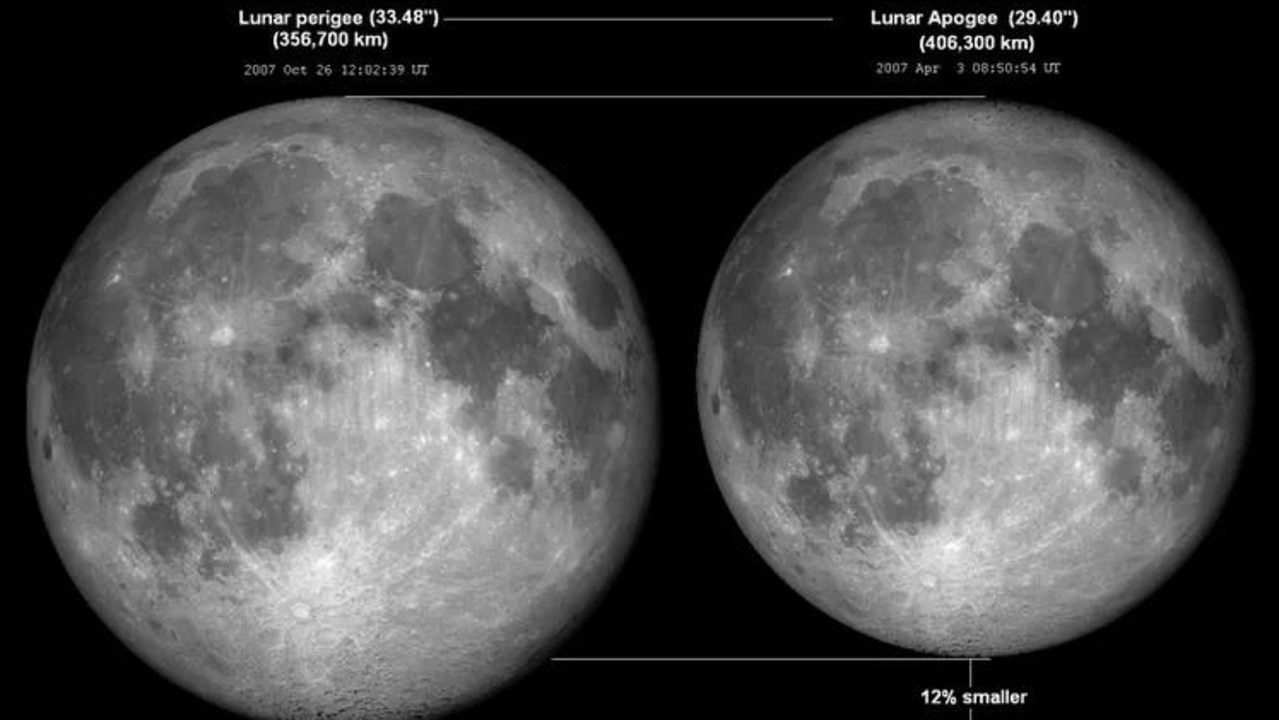 The Moon appears 12% bigger when it is closest to Earth compared with its appearance when it's farthest away. Tomruen/WikimediaCommons, CC BY-SA