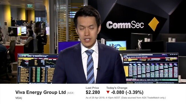 CommSec: Market Close 29 April 19- Local shares post first loss in over a week
