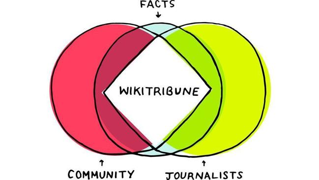 Wikitribune will run by journalists who oversee public contribution.
