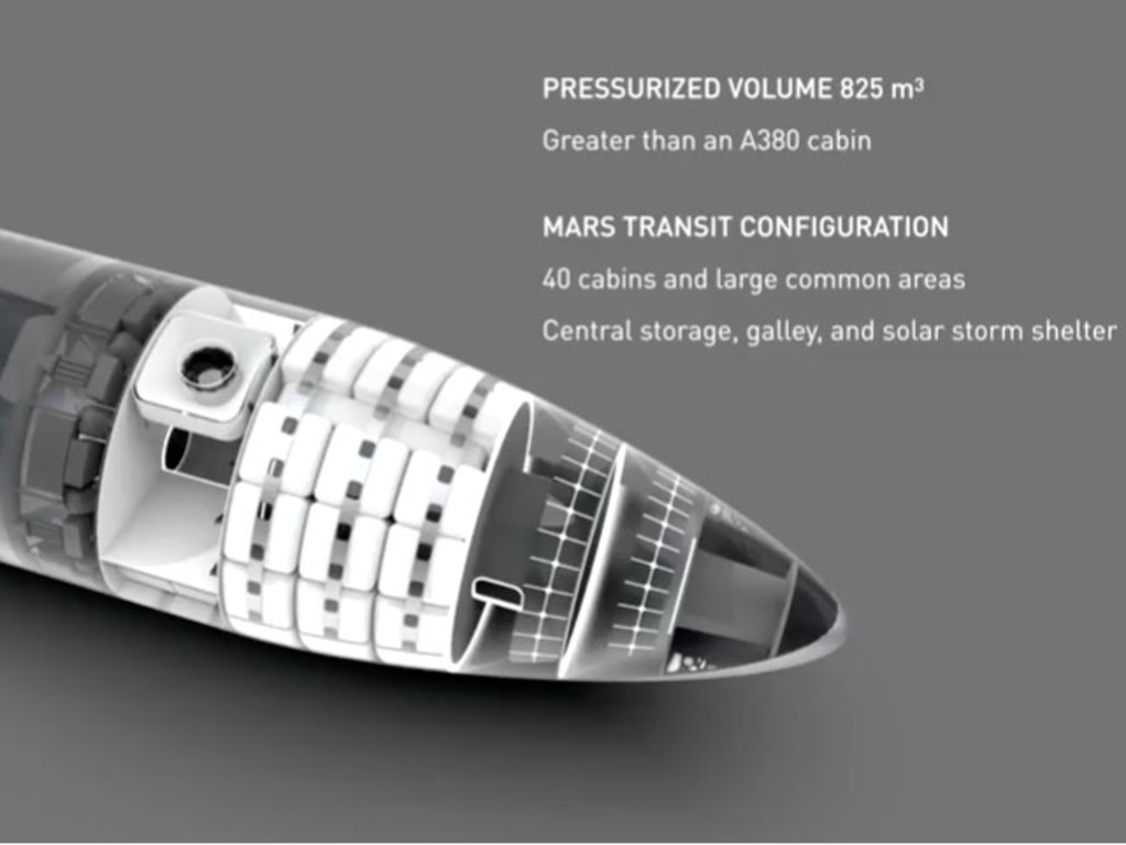 A cutaway plan for Elon Musk's proposed 'BFR' vehicle, capable of carrying cargo - and people - to mars. Picture: SpaceX
